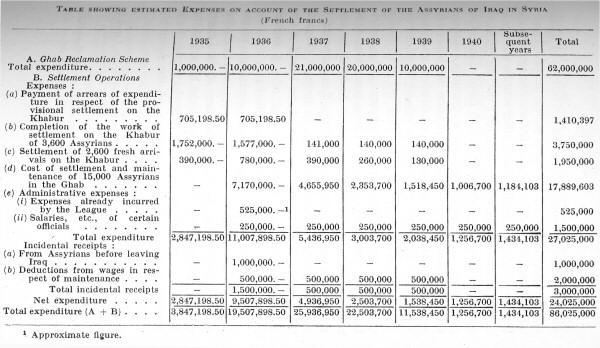 settlement expenses